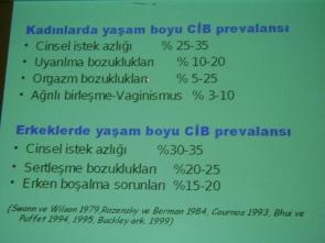 cib-prevalence